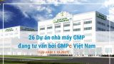 Danh sách 26 dự án nhà máy GMP tư vấn bởi GMPc ( Cập nhật 1.10.2021)