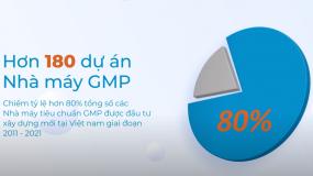 Giới thiệu công ty cổ phần GMPc Việt Nam 2021