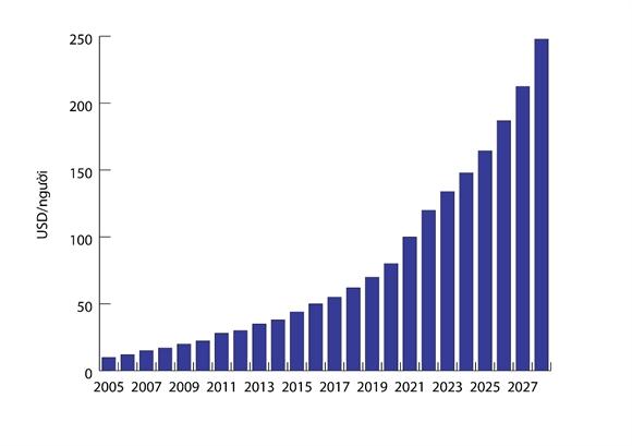 Doanh nghiệp dược Việt tích cực đầu tư hệ thống ERP để bứt phá cạnh tranh